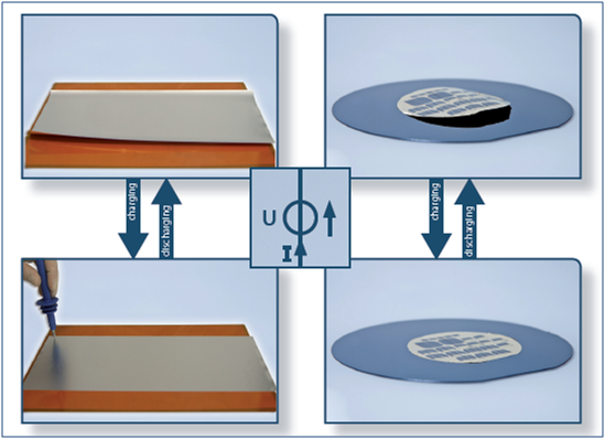 High breakage safety by electrostatic clamping, bow elimination