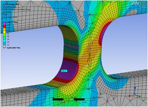 Simulation and Calculation by using special FE software